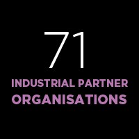 71 Industrial Partner Organisations